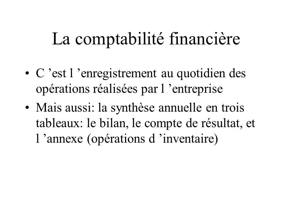 La comptabilité financière C est l enregistrement au quotidien des opérations réalisées par l entreprise Mais aussi: la synthèse annuelle en trois tab
