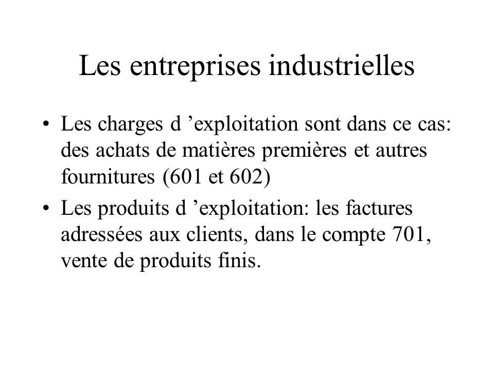 Les entreprises industrielles Les charges d exploitation sont dans ce cas: des achats de matières premières et autres fournitures (601 et 602) Les pro