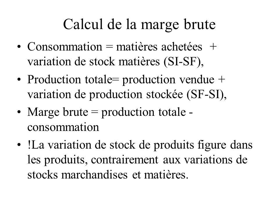 Calcul de la marge brute Consommation = matières achetées + variation de stock matières (SI-SF), Production totale= production vendue + variation de p