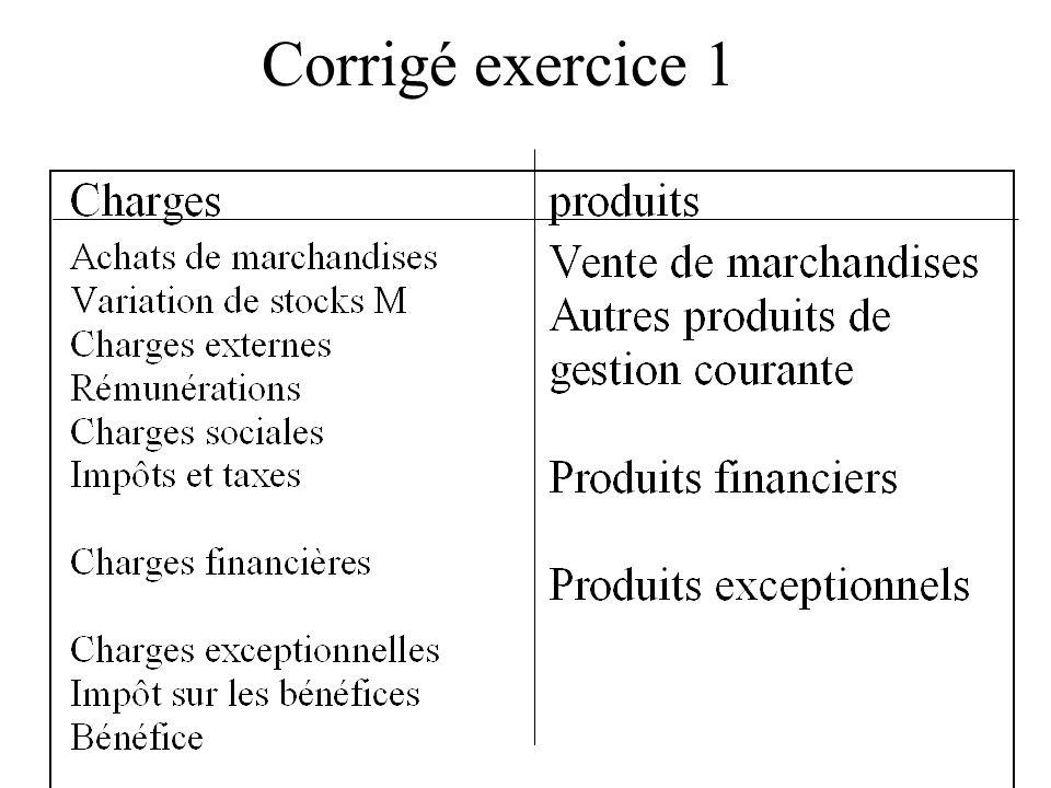 Corrigé exercice 1