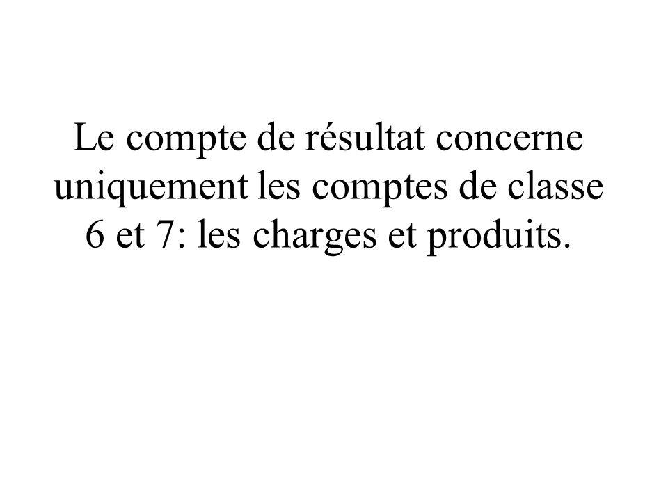 Le compte de résultat concerne uniquement les comptes de classe 6 et 7: les charges et produits.