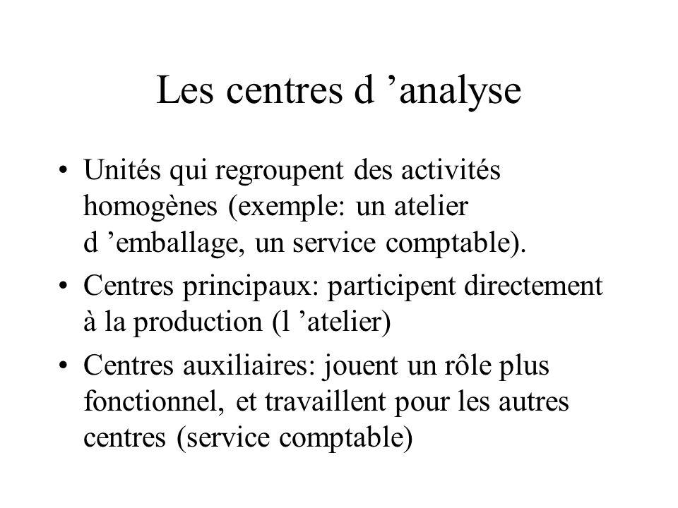 Les centres d analyse Unités qui regroupent des activités homogènes (exemple: un atelier d emballage, un service comptable). Centres principaux: parti
