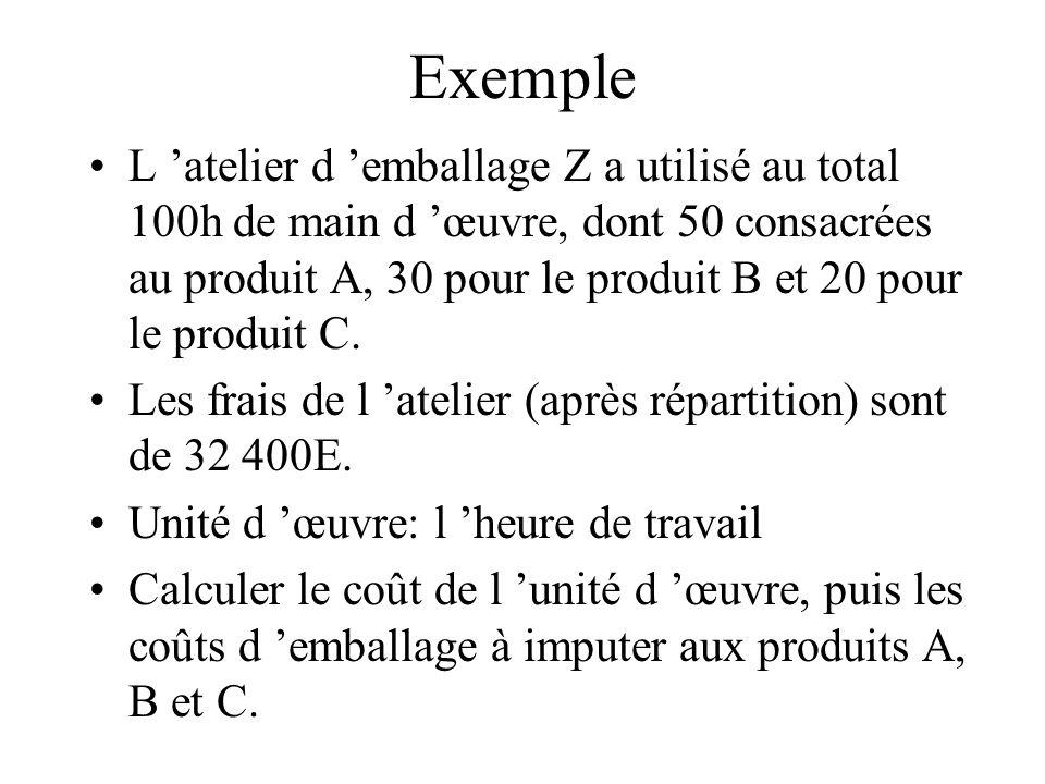 Exemple L atelier d emballage Z a utilisé au total 100h de main d œuvre, dont 50 consacrées au produit A, 30 pour le produit B et 20 pour le produit C