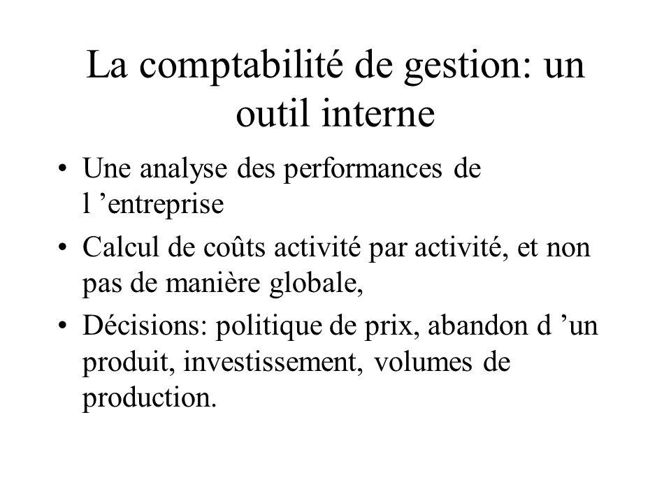 La comptabilité de gestion: un outil interne Une analyse des performances de l entreprise Calcul de coûts activité par activité, et non pas de manière