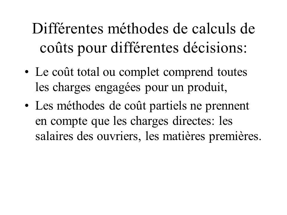 Différentes méthodes de calculs de coûts pour différentes décisions: Le coût total ou complet comprend toutes les charges engagées pour un produit, Le