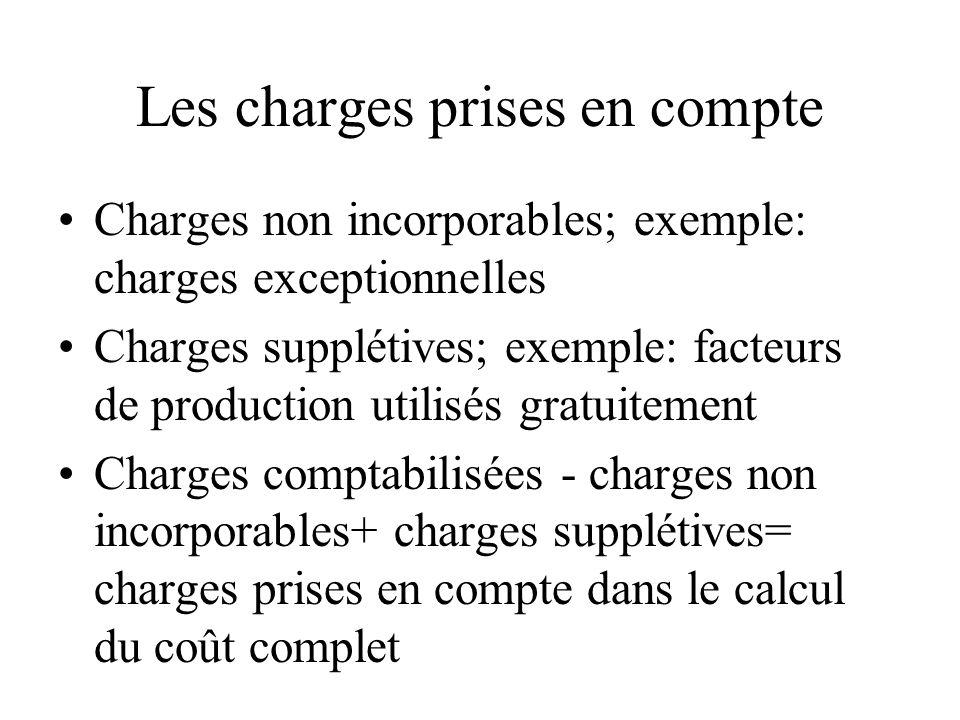 Les charges prises en compte Charges non incorporables; exemple: charges exceptionnelles Charges supplétives; exemple: facteurs de production utilisés