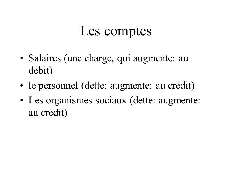 Les comptes Salaires (une charge, qui augmente: au débit) le personnel (dette: augmente: au crédit) Les organismes sociaux (dette: augmente: au crédit