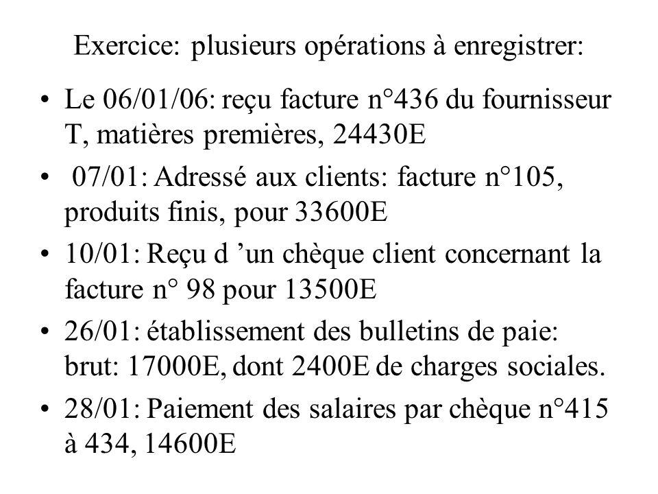 Exercice: plusieurs opérations à enregistrer: Le 06/01/06: reçu facture n°436 du fournisseur T, matières premières, 24430E 07/01: Adressé aux clients: