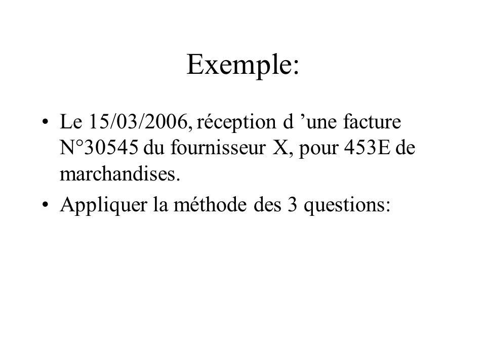 Exemple: Le 15/03/2006, réception d une facture N°30545 du fournisseur X, pour 453E de marchandises. Appliquer la méthode des 3 questions: