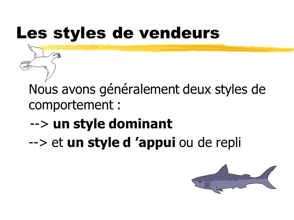 Les styles de vendeurs Nous avons généralement deux styles de comportement : --> un style dominant --> et un style d appui ou de repli