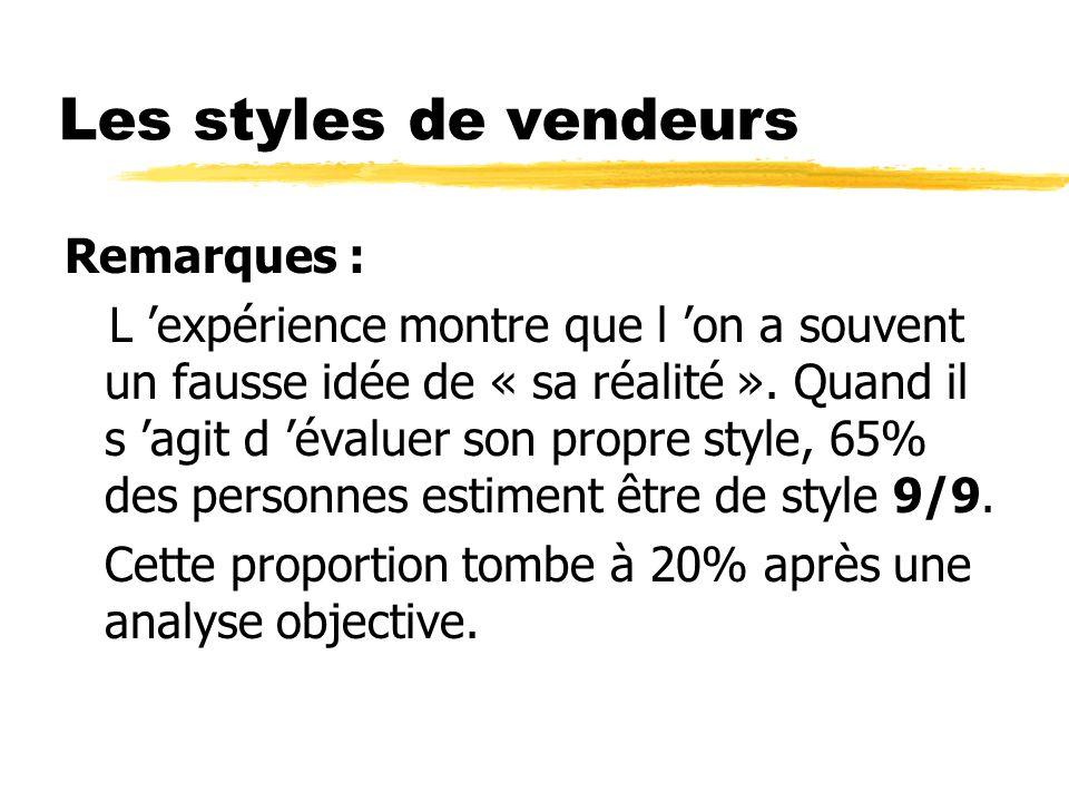 Les styles de vendeurs Remarques : L expérience montre que l on a souvent un fausse idée de « sa réalité ». Quand il s agit d évaluer son propre style
