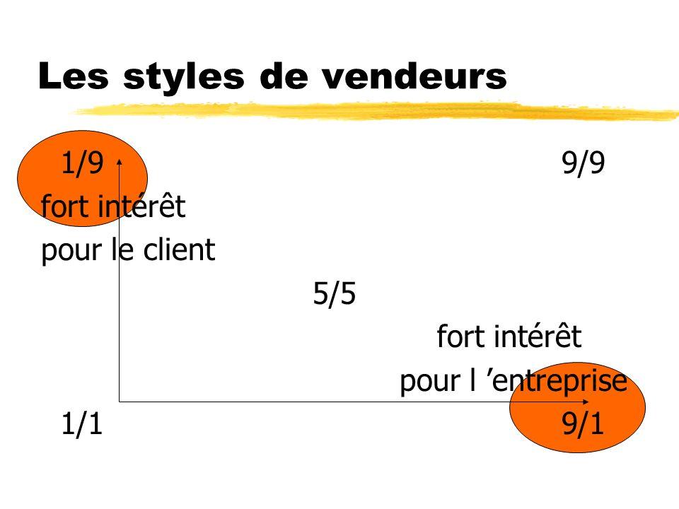 Les styles de vendeurs 1/9 9/9 fort intérêt pour le client 5/5 fort intérêt pour l entreprise 1/1 9/1