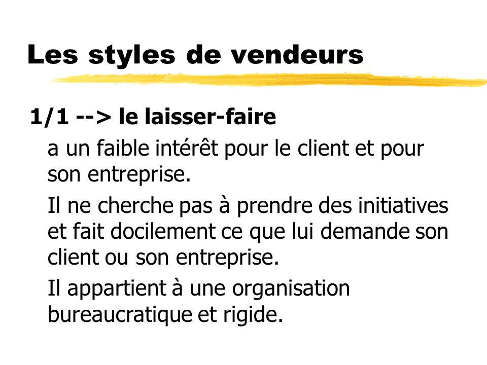 Les styles de vendeurs 1/1 --> le laisser-faire a un faible intérêt pour le client et pour son entreprise. Il ne cherche pas à prendre des initiatives