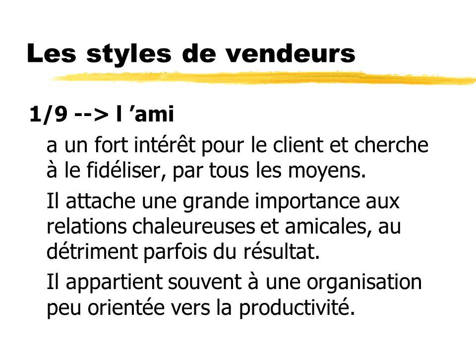 Les styles de vendeurs 1/9 --> l ami a un fort intérêt pour le client et cherche à le fidéliser, par tous les moyens. Il attache une grande importance