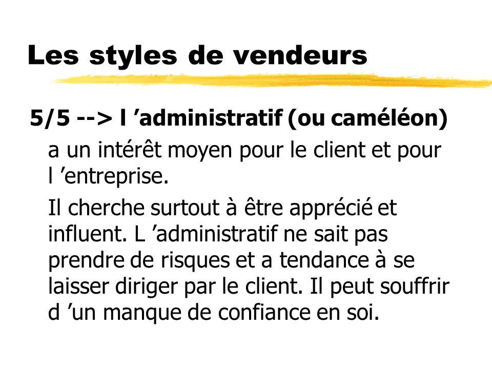 Les styles de vendeurs 5/5 --> l administratif (ou caméléon) a un intérêt moyen pour le client et pour l entreprise. Il cherche surtout à être appréci