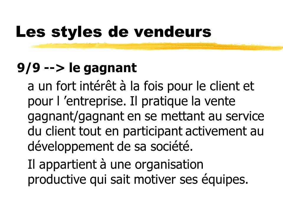 Les styles de vendeurs 9/9 --> le gagnant a un fort intérêt à la fois pour le client et pour l entreprise. Il pratique la vente gagnant/gagnant en se