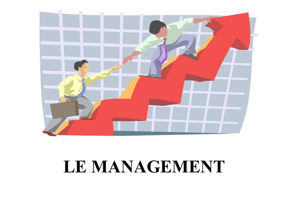 LES 4 FONCTIONS DU MANAGER SELON VOUS QUELLES SONT LES FONCTIONS QU UN MANAGER EFFICACE DOIT REMPLIR ?