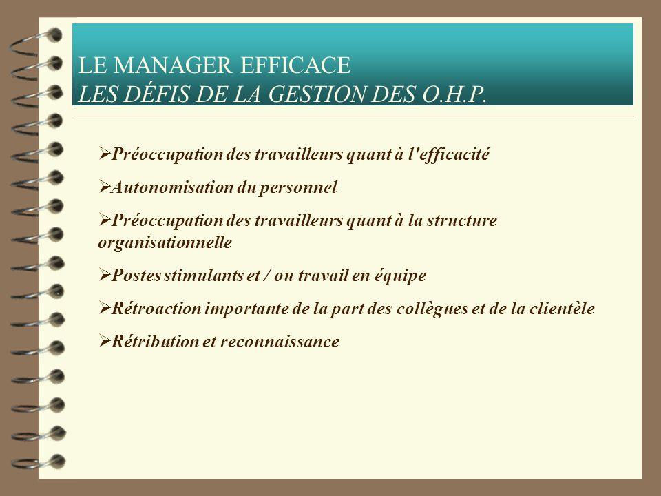 LE MANAGER EFFICACE LES DÉFIS DE LA GESTION DES O.H.P.