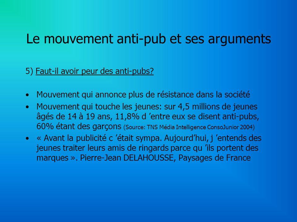 Le mouvement anti-pub et ses arguments 5) Faut-il avoir peur des anti-pubs.