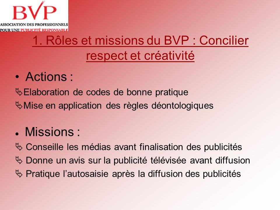 1. Rôles et missions du BVP : Concilier respect et créativité Actions : Elaboration de codes de bonne pratique Mise en application des règles déontolo