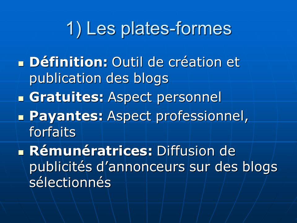 Plates-formes Nombre de blogs Taux de blogs actifs Audience (en visiteurs) Skyblog 4,4m au monde NC 3,43 millions Six Apart 12m au monde NC 2,21 millions Blogger 15m au monde NC 1,14 millions Msn Spaces 2,5m en France NC 1,95 millions Over Blog 200000 en France 35 à 40% 1,84 millions Jubiiblog 20000 en France Supérieur à 50% NC Blogspirit 100000 en France 30%NC Yahoo 360 NCNCNC 20Six 65000 en France NCNC CanalBlog 116000 en France NCNC