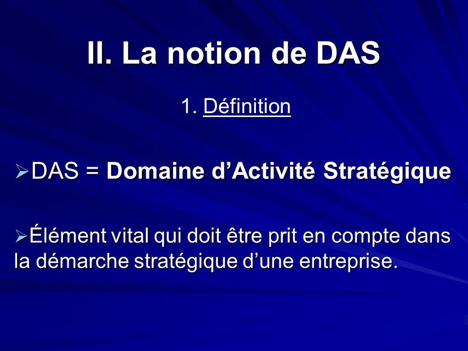 II. La notion de DAS DAS = Domaine dActivité Stratégique DAS = Domaine dActivité Stratégique Élément vital qui doit être prit en compte dans la démarc