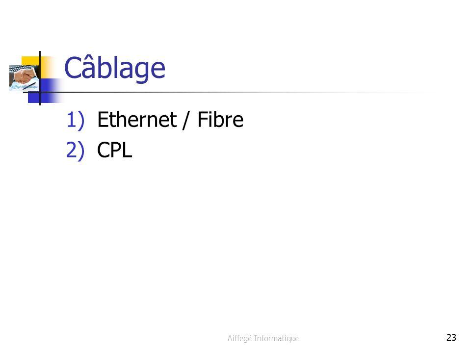 Aiffegé Informatique 23 Câblage 1)Ethernet / Fibre 2)CPL