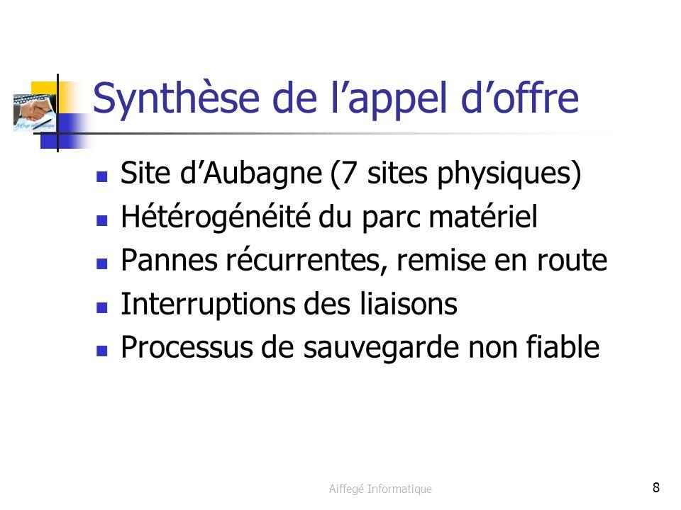 Aiffegé Informatique 29 Spare 3 ordinateurs complets 2 serveurs ram (pour les anciens pcs) 2 switchs câbles réseaux, VGA et dalimentation 5 souris et 5 claviers en stock 1 clim
