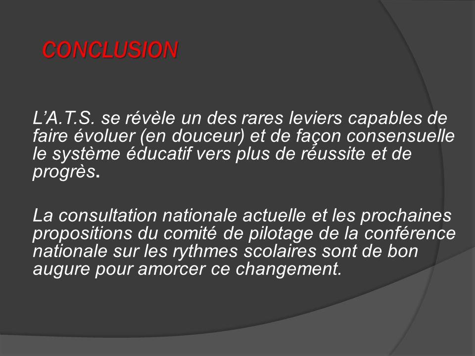CONCLUSION LA.T.S.
