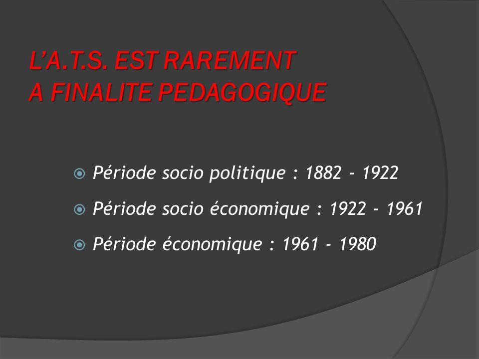 DES OUTILS TOUJOURS DACTUALITE La période psycho pédagogique (1980 – 1998)