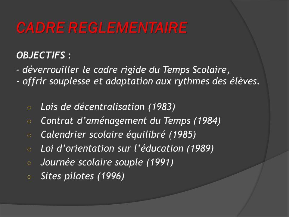 PRINCIPAUX RÉSULTATS DES EVALUATIONS INRP, CNRS, Universités, DEP Principes Organisation Etablissements Personnels Partenaires