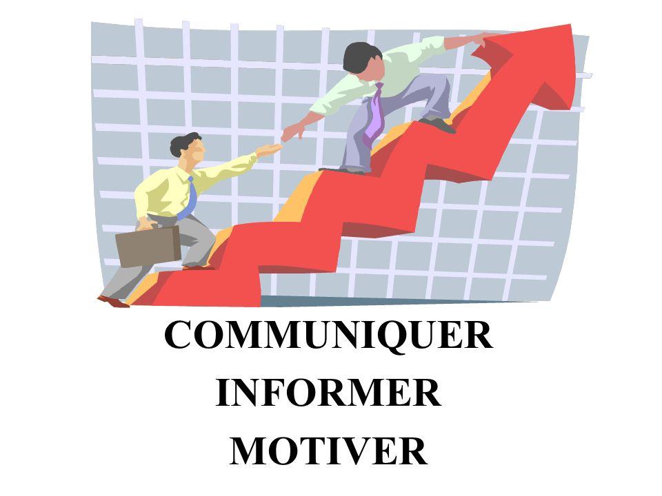 COMMUNIQUER INFORMER MOTIVER