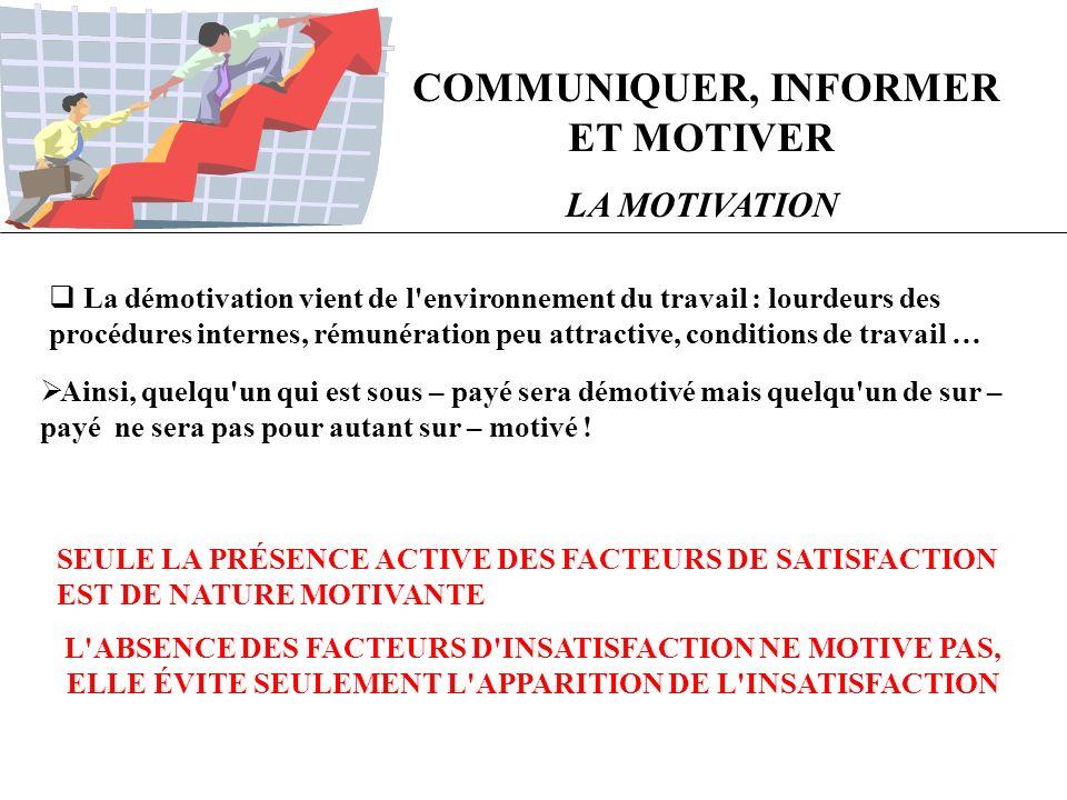 COMMUNIQUER, INFORMER ET MOTIVER LA MOTIVATION La démotivation vient de l'environnement du travail : lourdeurs des procédures internes, rémunération p