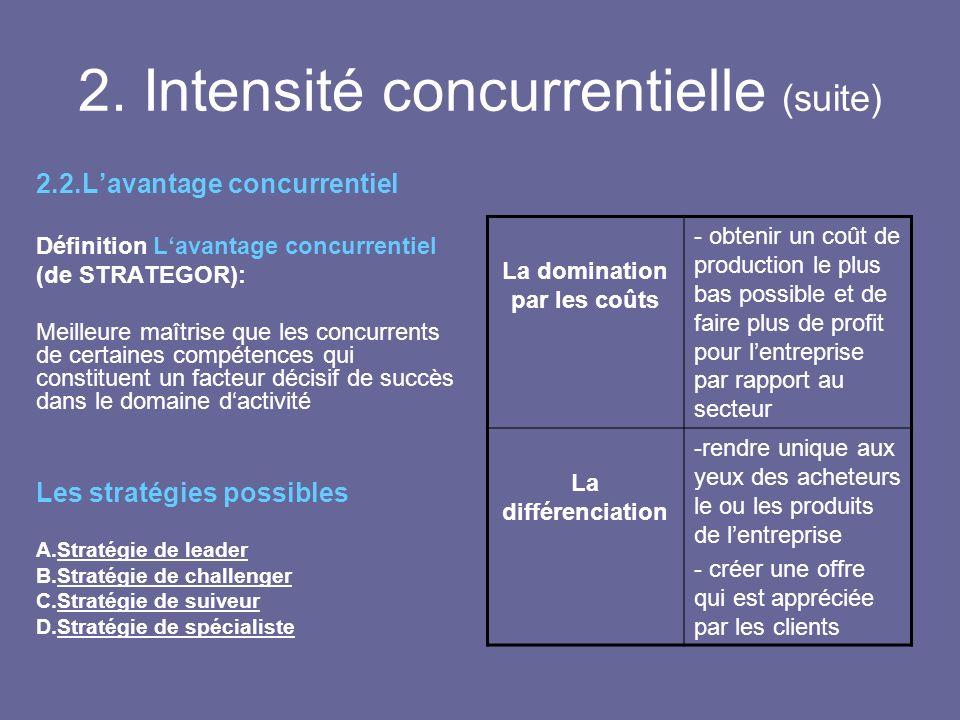 2. Intensité concurrentielle (suite) 2.2.Lavantage concurrentiel Définition Lavantage concurrentiel (de STRATEGOR): Meilleure maîtrise que les concurr