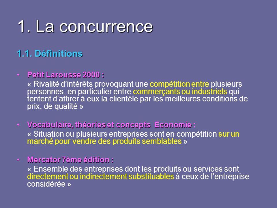 1. La concurrence 1.1. Définitions Petit Larousse 2000 :Petit Larousse 2000 : « Rivalité dintérêts provoquant une compétition entre plusieurs personne