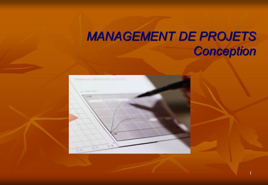 42 Les Conditions de Satisfaction Processus itératif en 4 phases: Processus itératif en 4 phases: Requête: une requête est effectuée par le client Requête: une requête est effectuée par le client Clarification: le chef de projet et le client sassurent davoir la même vision de la requête Clarification: le chef de projet et le client sassurent davoir la même vision de la requête Réponse: le chef de projet propose ce quil peut fournir Réponse: le chef de projet propose ce quil peut fournir Accord: le client sassure davoir compris la réponse, donne son accord ou formule une nouvelle requête Accord: le client sassure davoir compris la réponse, donne son accord ou formule une nouvelle requête