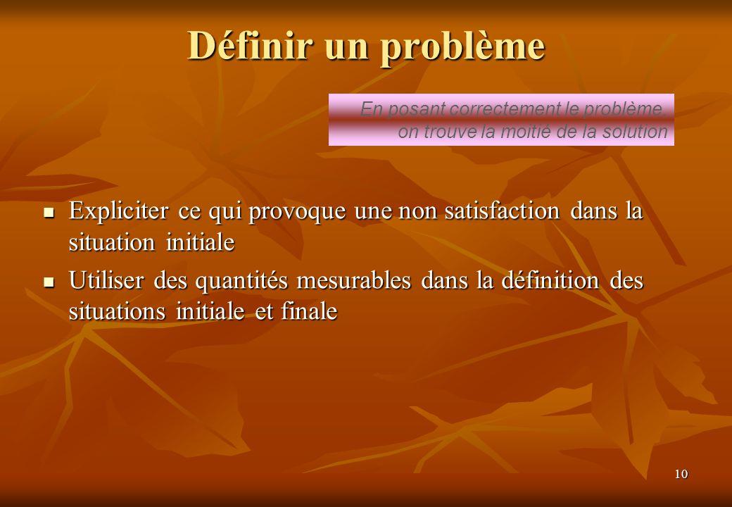 10 Définir un problème Expliciter ce qui provoque une non satisfaction dans la situation initiale Expliciter ce qui provoque une non satisfaction dans