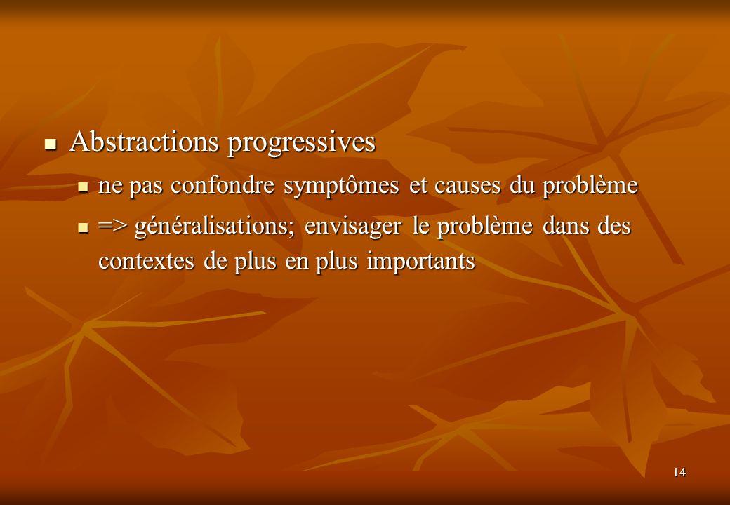 14 Abstractions progressives Abstractions progressives ne pas confondre symptômes et causes du problème ne pas confondre symptômes et causes du problème => généralisations; envisager le problème dans des contextes de plus en plus importants => généralisations; envisager le problème dans des contextes de plus en plus importants