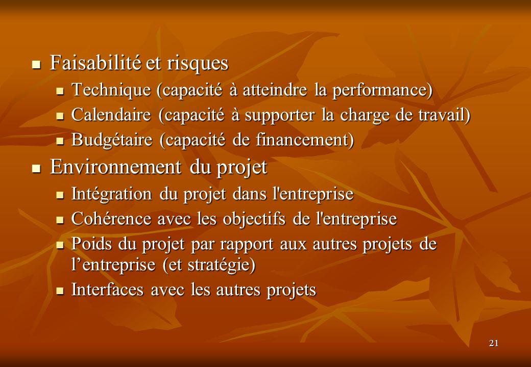 21 Faisabilité et risques Faisabilité et risques Technique (capacité à atteindre la performance) Technique (capacité à atteindre la performance) Calendaire (capacité à supporter la charge de travail) Calendaire (capacité à supporter la charge de travail) Budgétaire (capacité de financement) Budgétaire (capacité de financement) Environnement du projet Environnement du projet Intégration du projet dans l entreprise Intégration du projet dans l entreprise Cohérence avec les objectifs de l entreprise Cohérence avec les objectifs de l entreprise Poids du projet par rapport aux autres projets de lentreprise (et stratégie) Poids du projet par rapport aux autres projets de lentreprise (et stratégie) Interfaces avec les autres projets Interfaces avec les autres projets