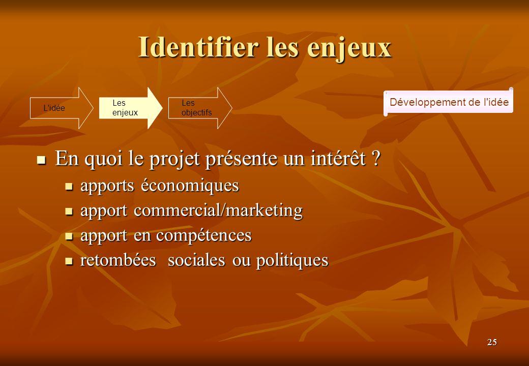 25 Identifier les enjeux En quoi le projet présente un intérêt ? En quoi le projet présente un intérêt ? apports économiques apports économiques appor