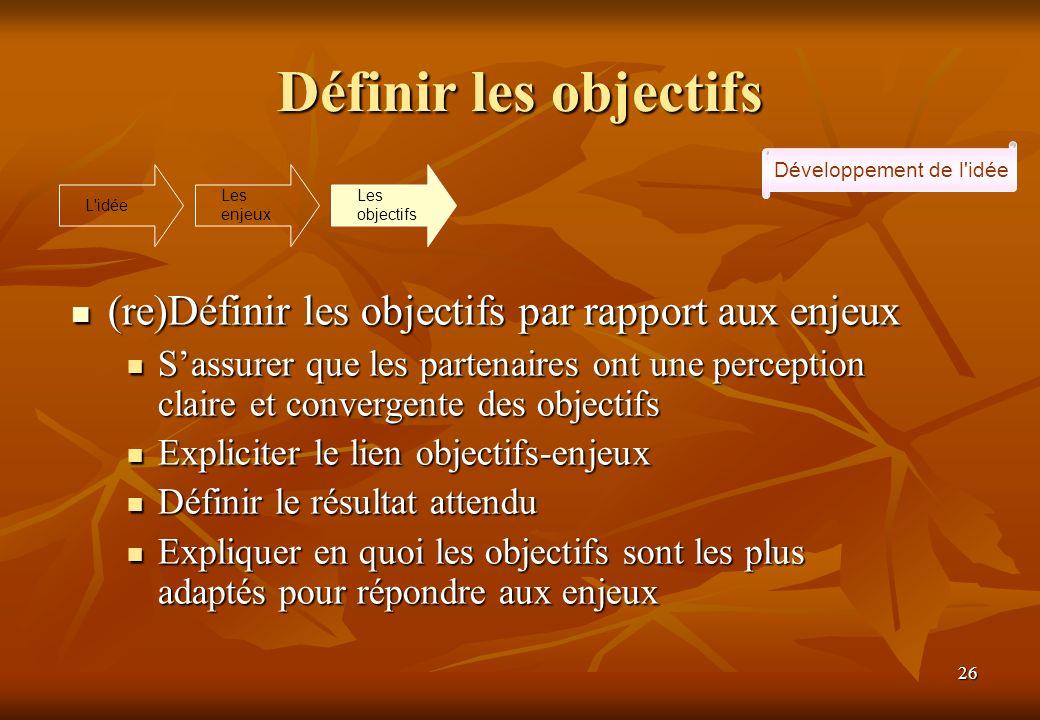 26 Définir les objectifs (re)Définir les objectifs par rapport aux enjeux (re)Définir les objectifs par rapport aux enjeux Sassurer que les partenaires ont une perception claire et convergente des objectifs Sassurer que les partenaires ont une perception claire et convergente des objectifs Expliciter le lien objectifs-enjeux Expliciter le lien objectifs-enjeux Définir le résultat attendu Définir le résultat attendu Expliquer en quoi les objectifs sont les plus adaptés pour répondre aux enjeux Expliquer en quoi les objectifs sont les plus adaptés pour répondre aux enjeux L idée Les enjeux Les objectifs Développement de l idée