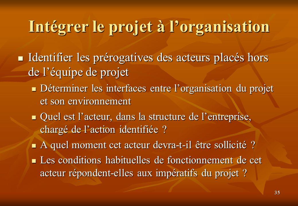 35 Intégrer le projet à lorganisation Identifier les prérogatives des acteurs placés hors de léquipe de projet Identifier les prérogatives des acteurs
