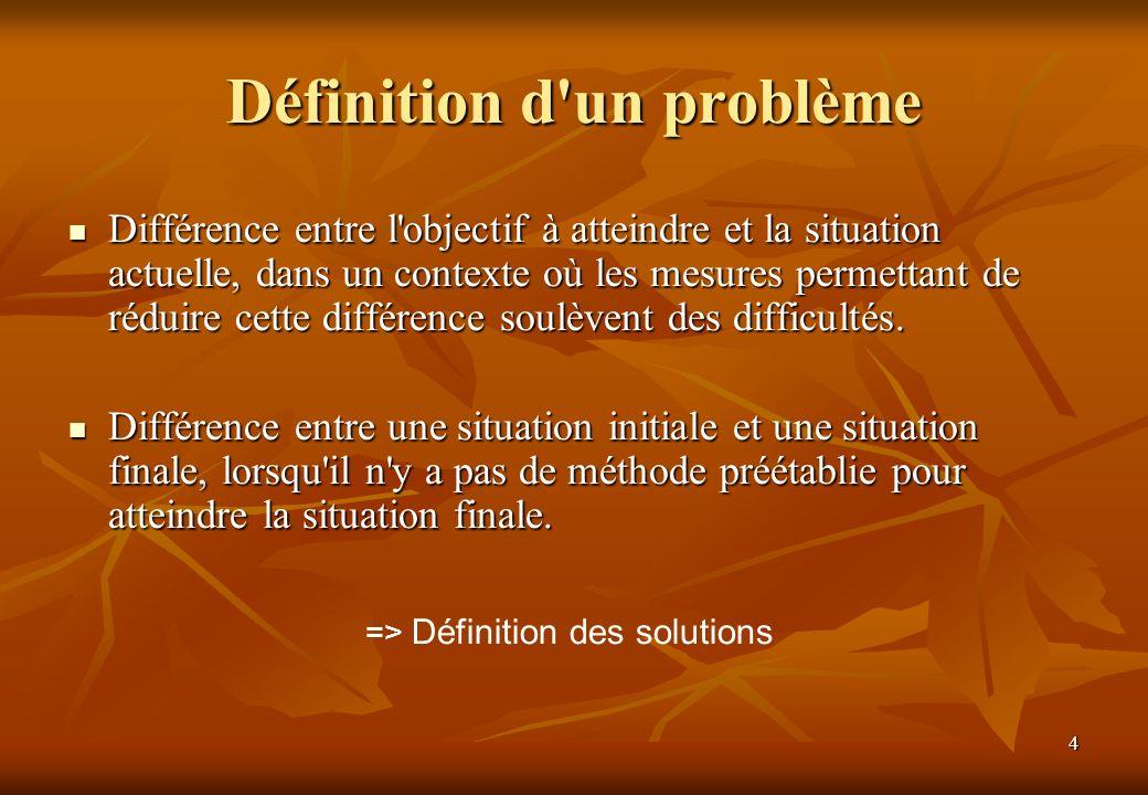 5 Définition d une solution Ensemble de moyens permettant de surmonter les obstacles sur le parcours menant de la réalité à l objectif poursuivi.