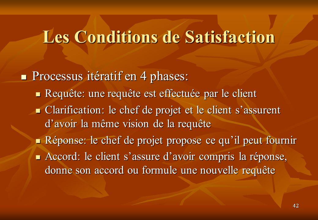 42 Les Conditions de Satisfaction Processus itératif en 4 phases: Processus itératif en 4 phases: Requête: une requête est effectuée par le client Req