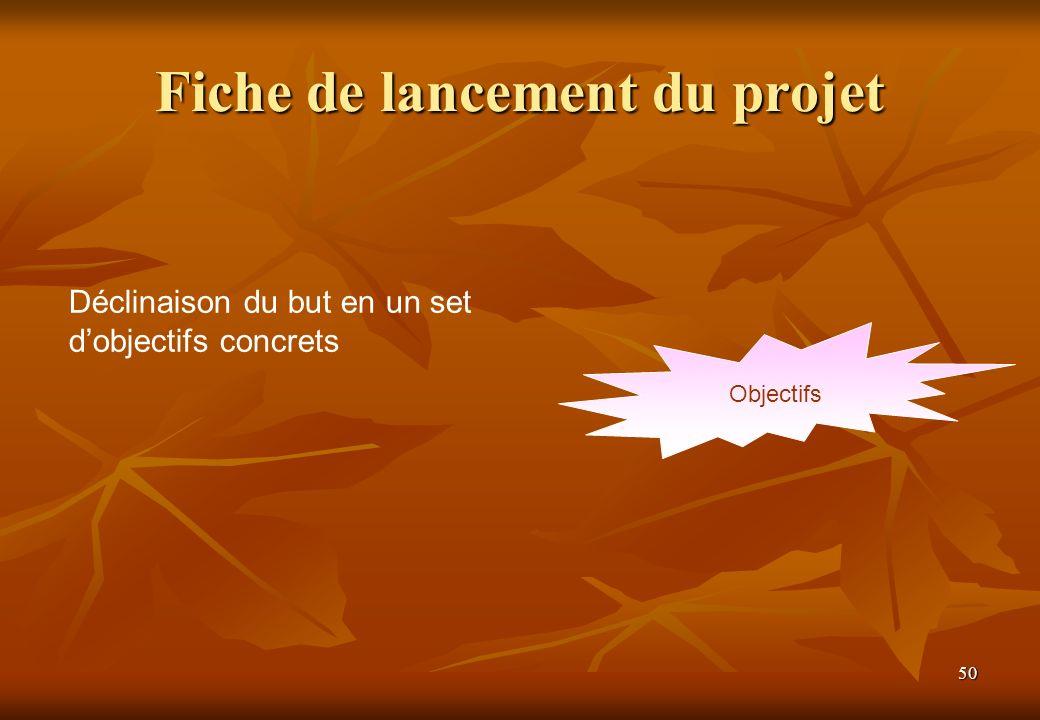 50 Fiche de lancement du projet Objectifs Déclinaison du but en un set dobjectifs concrets