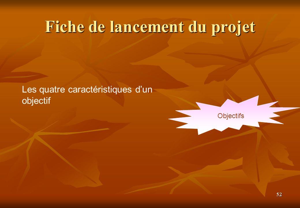 52 Fiche de lancement du projet Objectifs Les quatre caractéristiques dun objectif
