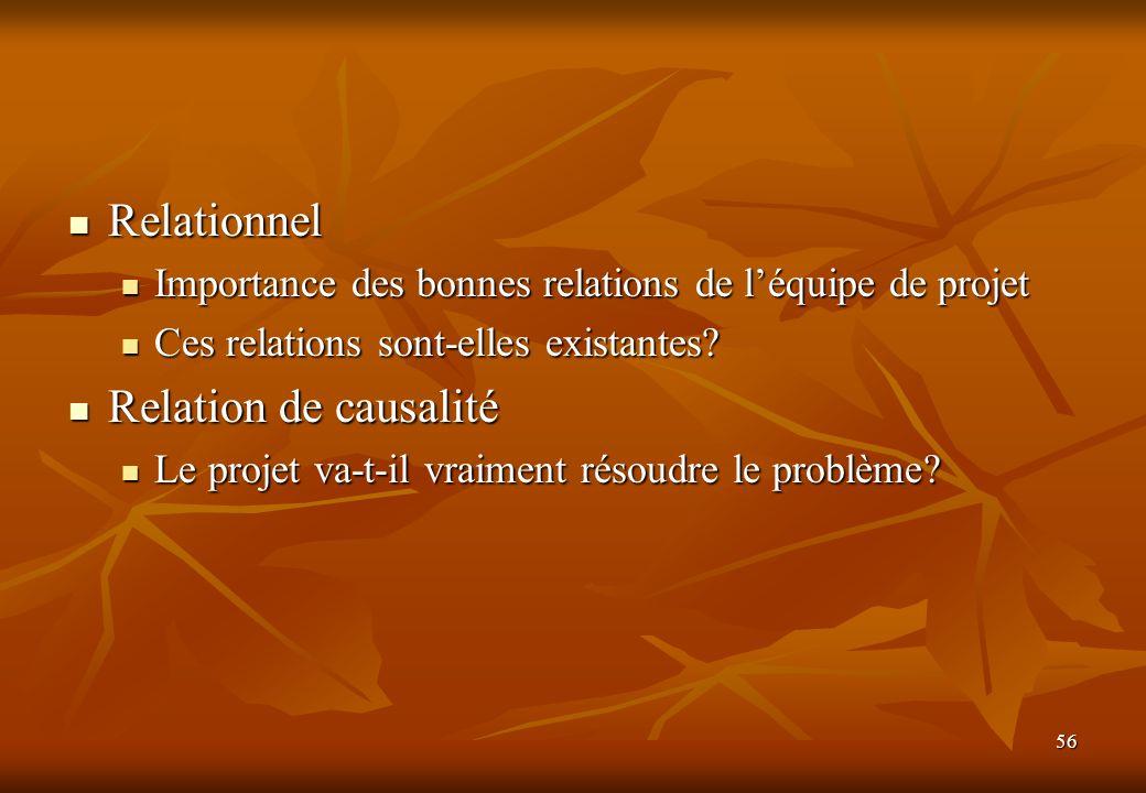 56 Relationnel Relationnel Importance des bonnes relations de léquipe de projet Importance des bonnes relations de léquipe de projet Ces relations sont-elles existantes.