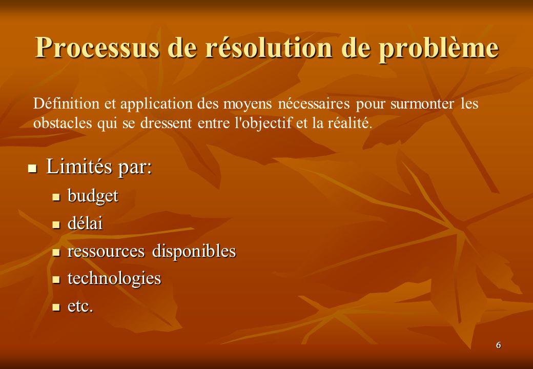 6 Processus de résolution de problème Limités par: Limités par: budget budget délai délai ressources disponibles ressources disponibles technologies technologies etc.