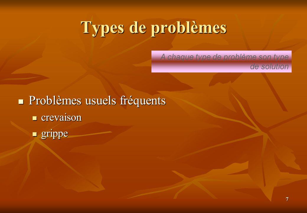 7 Types de problèmes Problèmes usuels fréquents Problèmes usuels fréquents crevaison crevaison grippe grippe A chaque type de problème son type de sol