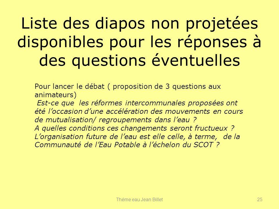 Liste des diapos non projetées disponibles pour les réponses à des questions éventuelles Théme eau Jean Billet25 Pour lancer le débat ( proposition de